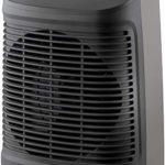 Calefactores eléctricos baratos